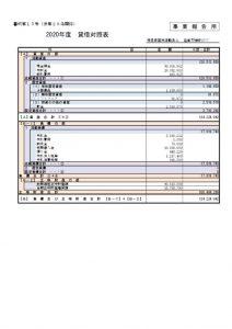 【け決算】資料(7)貸借対照表のサムネイル